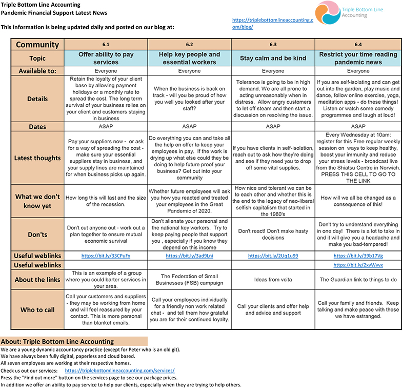 TBLA Covid Info Sheet Community Engagement mar