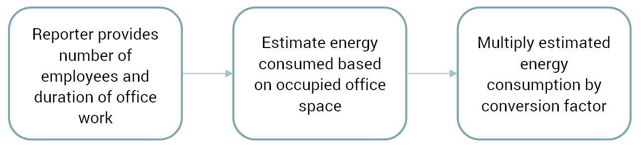carbon calculation diagram